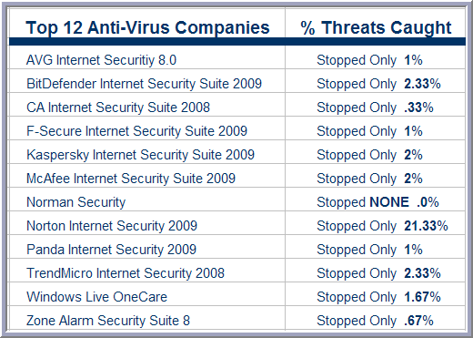 GuardedID® – Next Generation Security, Anti Keylogger to Protect
